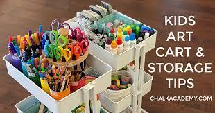 Kids Art Cart, Sistem Penyimpanan, dan Tips Pengorganisasian